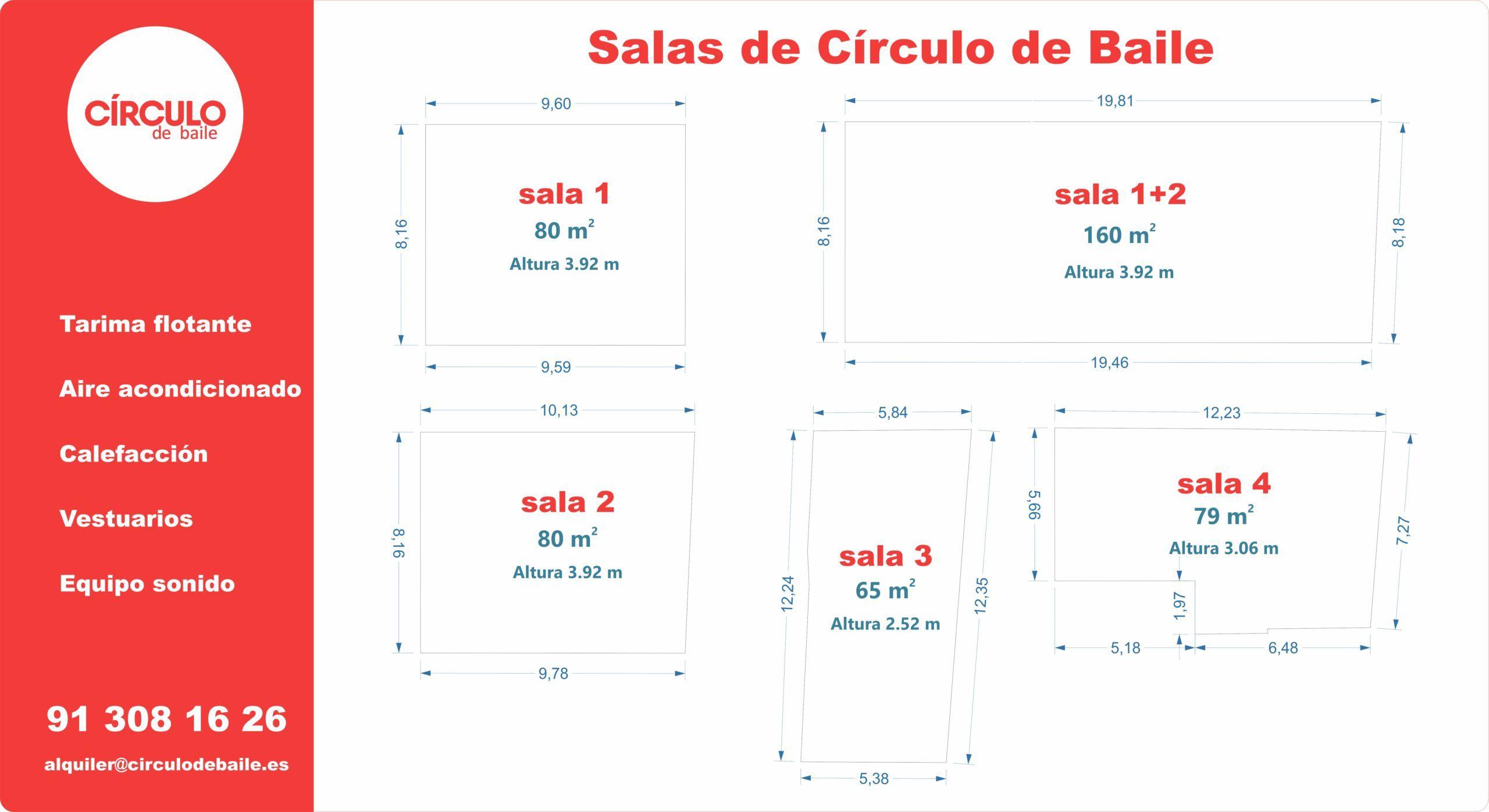 Medidas de las 4 salas de Círculo de Baile