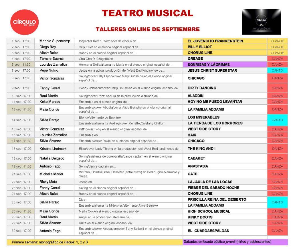 Información de los Talleres Online de Teatro Musical de Septiembre